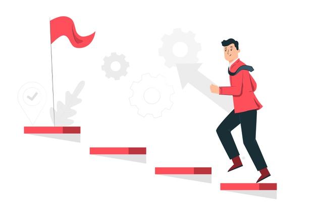 服務流程包括什麼步驟?